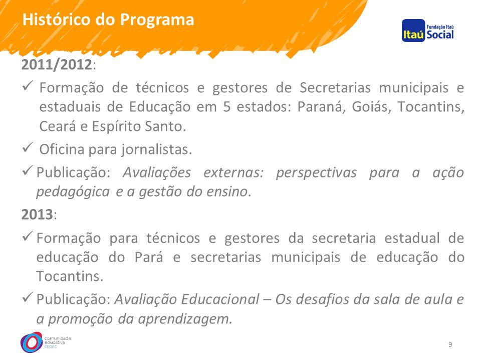 Histórico do Programa 9 2011/2012: Formação de técnicos e gestores de Secretarias municipais e estaduais de Educação em 5 estados: Paraná, Goiás, Tocantins, Ceará e Espírito Santo.