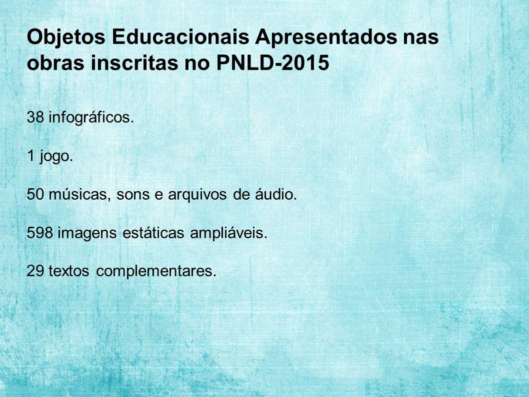 Objetos Educacionais Apresentados nas obras inscritas no PNLD-2015 38 infográficos. 1 jogo. 50 músicas, sons e arquivos de áudio. 598 imagens estática