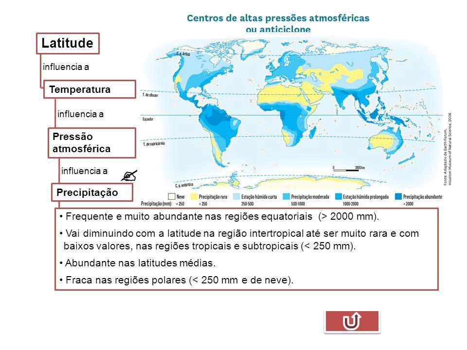 influencia a Pressão atmosférica influencia a Temperatura Latitude influencia a Precipitação  Frequente e muito abundante nas regiões equatoriais (> 2000 mm).