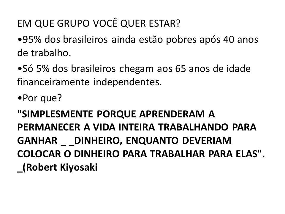 EM QUE GRUPO VOCÊ QUER ESTAR? 95% dos brasileiros ainda estão pobres após 40 anos de trabalho. Só 5% dos brasileiros chegam aos 65 anos de idade finan