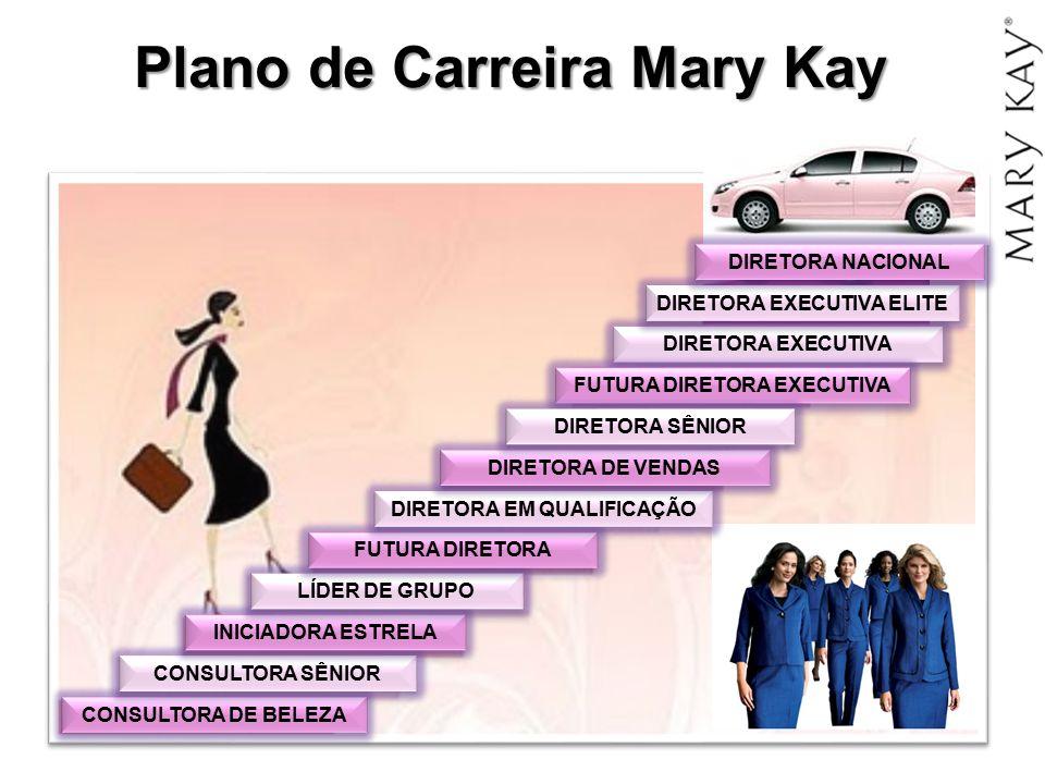 Plano de Carreira Mary Kay CONSULTORA DE BELEZA CONSULTORA SÊNIOR INICIADORA ESTRELA LÍDER DE GRUPO FUTURA DIRETORA DIRETORA EM QUALIFICAÇÃO DIRETORA