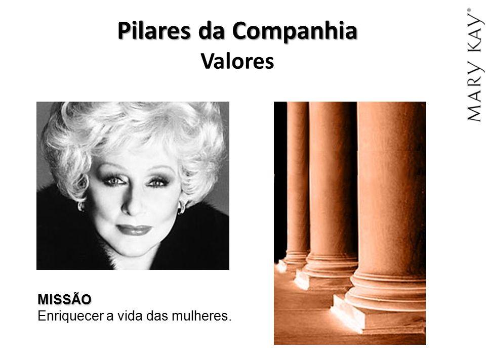 Pilares da Companhia Pilares da Companhia Valores MISSÃO Enriquecer a vida das mulheres.