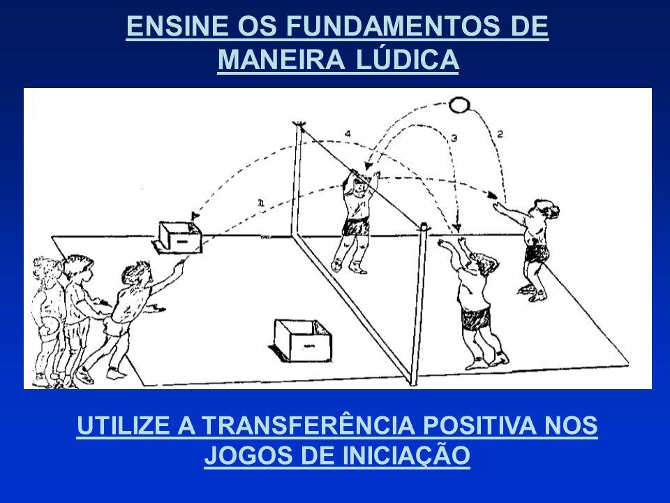 ENSINE OS FUNDAMENTOS DE MANEIRA LÚDICA UTILIZE A TRANSFERÊNCIA POSITIVA NOS JOGOS DE INICIAÇÃO