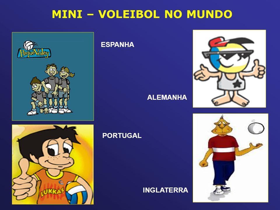 seqüência do trabalho MINI – VOLEIBOL NO MUNDO ESPANHA PORTUGAL INGLATERRA ALEMANHA