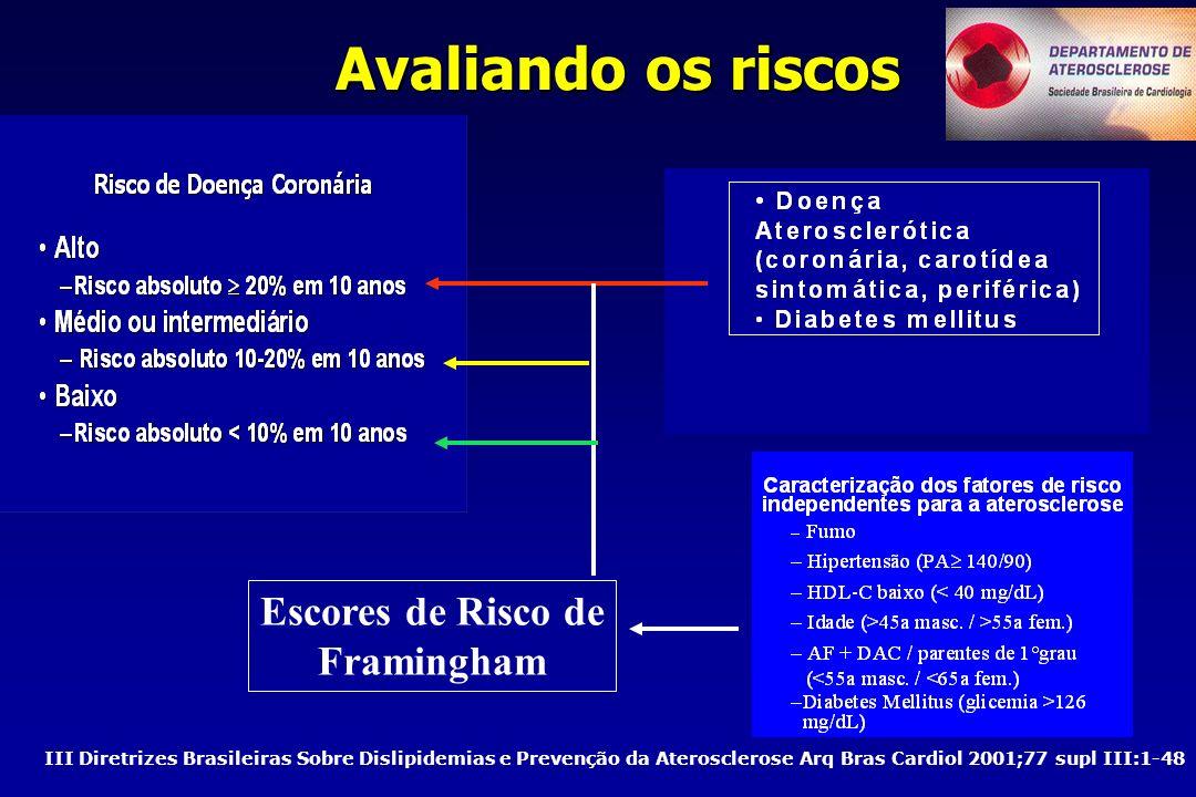 Avaliando os riscos Escores de Risco de Framingham III Diretrizes Brasileiras Sobre Dislipidemias e Prevenção da Aterosclerose Arq Bras Cardiol 2001;77 supl III:1-48