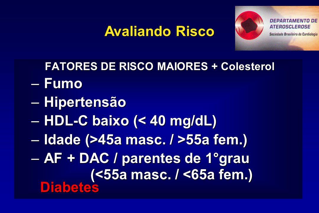 FATORES DE RISCO MAIORES + Colesterol FATORES DE RISCO MAIORES + Colesterol – Fumo – Hipertensão – HDL-C baixo (< 40 mg/dL) – Idade (>45a masc.