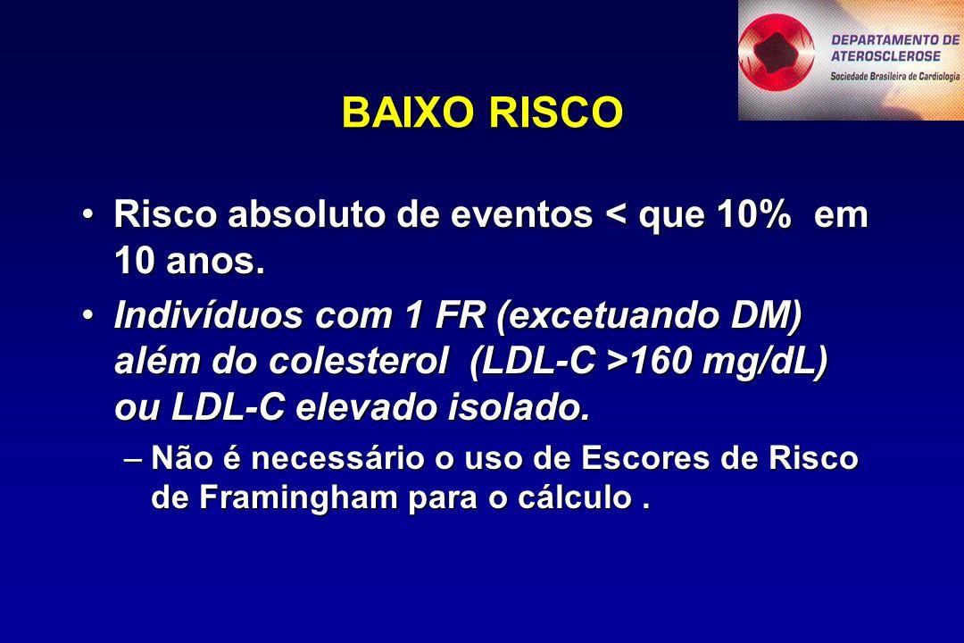 BAIXO RISCO Risco absoluto de eventos < que 10% em 10 anos.Risco absoluto de eventos < que 10% em 10 anos.
