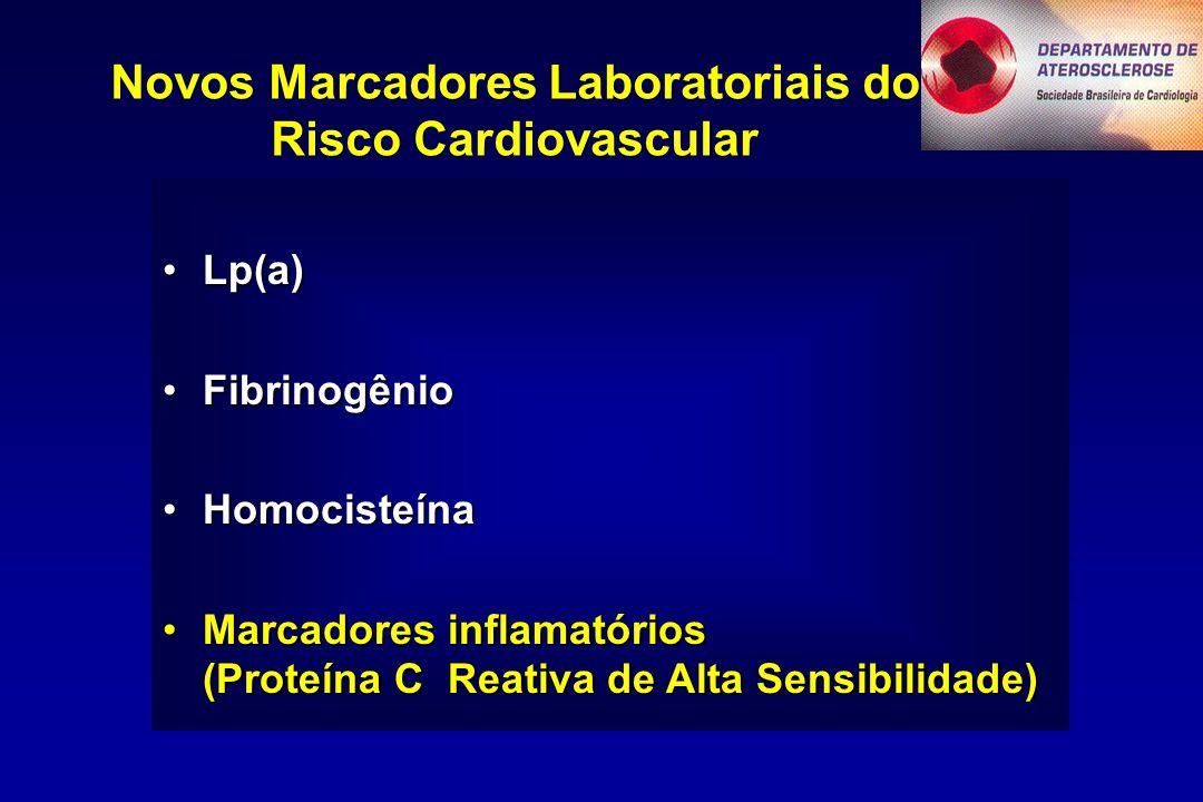 Lp(a)Lp(a) FibrinogênioFibrinogênio HomocisteínaHomocisteína Marcadores inflamatórios (Proteína C Reativa de Alta Sensibilidade)Marcadores inflamatórios (Proteína C Reativa de Alta Sensibilidade) Novos Marcadores Laboratoriais do Risco Cardiovascular