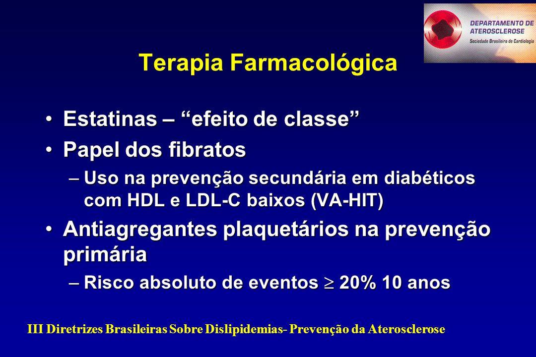 Terapia Farmacológica Estatinas – efeito de classe Estatinas – efeito de classe Papel dos fibratosPapel dos fibratos –Uso na prevenção secundária em diabéticos com HDL e LDL-C baixos (VA-HIT) Antiagregantes plaquetários na prevenção primáriaAntiagregantes plaquetários na prevenção primária –Risco absoluto de eventos  20% 10 anos III Diretrizes Brasileiras Sobre Dislipidemias- Prevenção da Aterosclerose