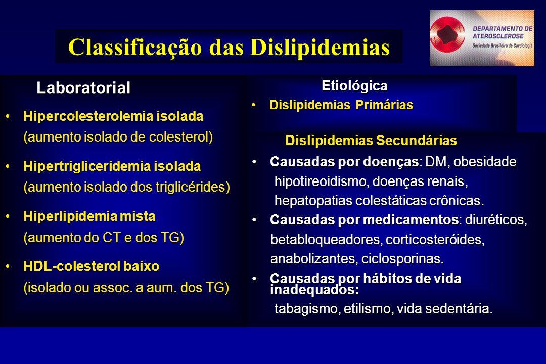 Laboratorial Laboratorial Hipercolesterolemia isolada (aumento isolado de colesterol)Hipercolesterolemia isolada (aumento isolado de colesterol) Hipertrigliceridemia isolada (aumento isolado dos triglicérides)Hipertrigliceridemia isolada (aumento isolado dos triglicérides) Hiperlipidemia mista (aumento do CT e dos TG)Hiperlipidemia mista (aumento do CT e dos TG) HDL-colesterol baixo (isolado ou assoc.