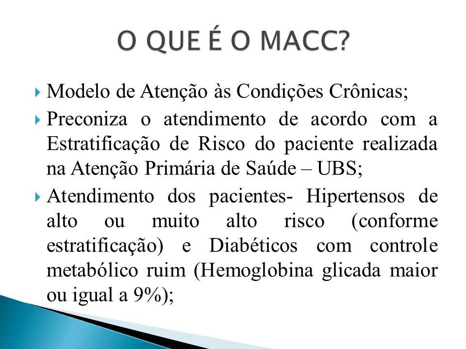  Projeto Piloto proposto pela SESA;  Em outubro/2014, iniciamos o atendimento com Unidade Básica de Saúde Céu Azul do Município de Maringá e Unidade Básica de Saúde do Município de Munhoz de Melo;  Em novembro/2014, iniciamos o atendimento com Unidade Básica de Universo;  A partir de 28 de abril, iniciaremos o atendimento com Ângulo, Astorga, Atalaia, Floresta, Iguaraçu, Mandaguari, Lobato e UBS São Silvestre de Maringá.