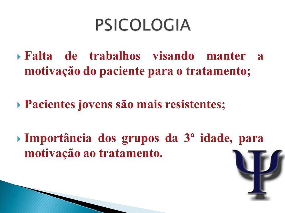  Falta de trabalhos visando manter a motivação do paciente para o tratamento;  Pacientes jovens são mais resistentes;  Importância dos grupos da 3ª idade, para motivação ao tratamento.