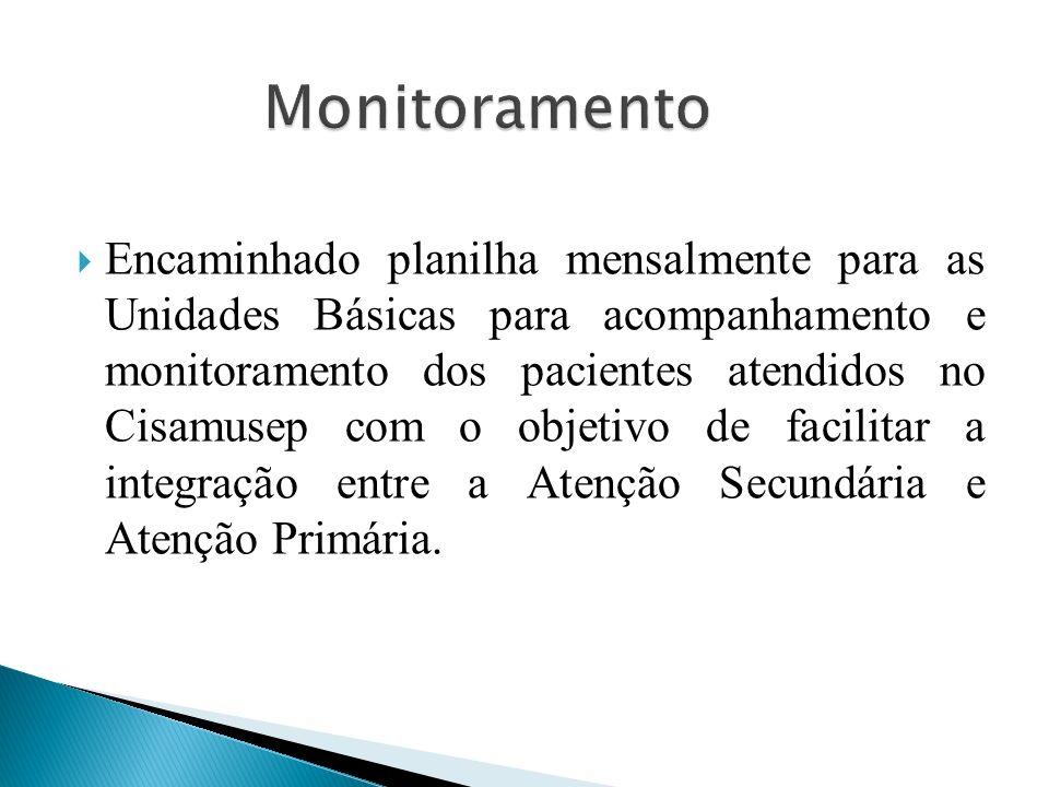  Encaminhado planilha mensalmente para as Unidades Básicas para acompanhamento e monitoramento dos pacientes atendidos no Cisamusep com o objetivo de facilitar a integração entre a Atenção Secundária e Atenção Primária.