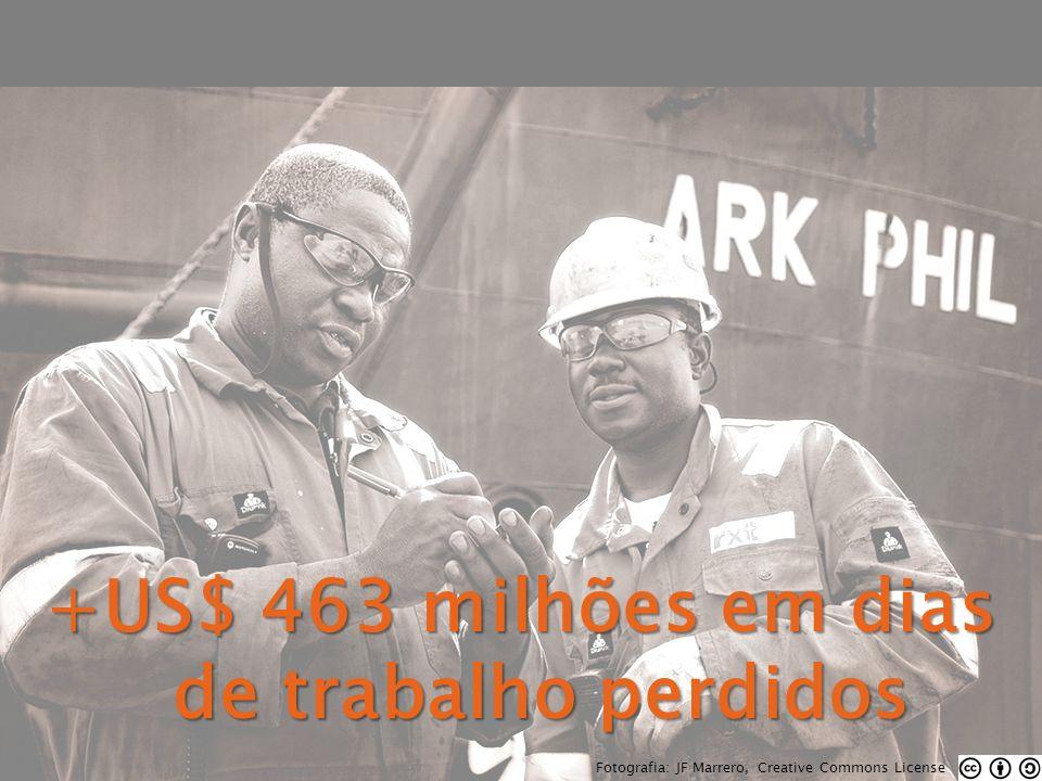 +US$ 463 milhões em dias de trabalho perdidos Fotografia: JF Marrero, Creative Commons License