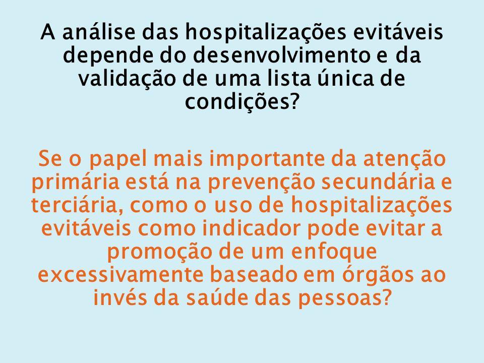 A análise das hospitalizações evitáveis depende do desenvolvimento e da validação de uma lista única de condições.