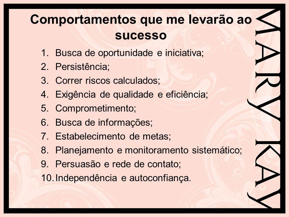Comportamentos que me levarão ao sucesso 1.Busca de oportunidade e iniciativa; 2.Persistência; 3.Correr riscos calculados; 4.Exigência de qualidade e