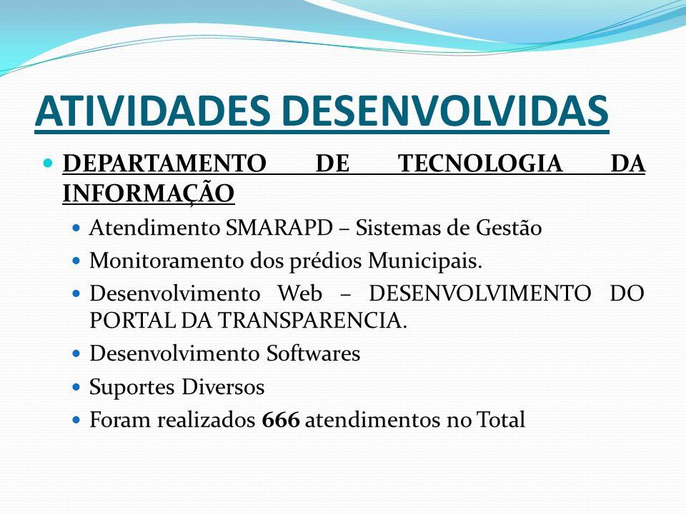 ATIVIDADES DESENVOLVIDAS DEPARTAMENTO DE TECNOLOGIA DA INFORMAÇÃO Atendimento SMARAPD – Sistemas de Gestão Monitoramento dos prédios Municipais.