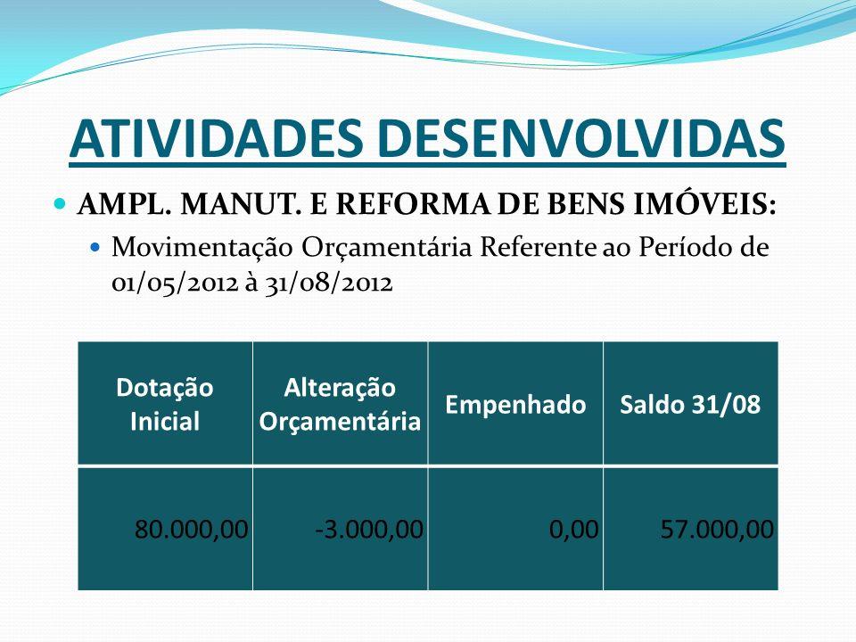 ATIVIDADES DESENVOLVIDAS AMPL. MANUT.