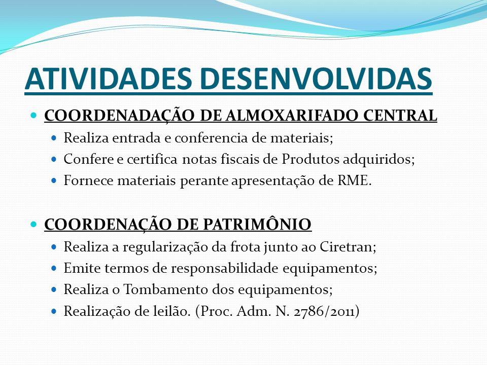 ATIVIDADES DESENVOLVIDAS COORDENADAÇÃO DE ALMOXARIFADO CENTRAL Realiza entrada e conferencia de materiais; Confere e certifica notas fiscais de Produtos adquiridos; Fornece materiais perante apresentação de RME.