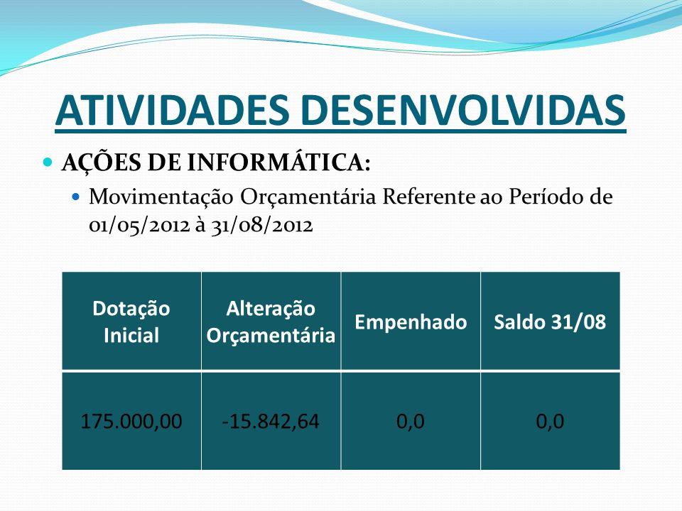 ATIVIDADES DESENVOLVIDAS AÇÕES DE INFORMÁTICA: Movimentação Orçamentária Referente ao Período de 01/05/2012 à 31/08/2012 Dotação Inicial Alteração Orçamentária EmpenhadoSaldo 31/08 175.000,00-15.842,640,0
