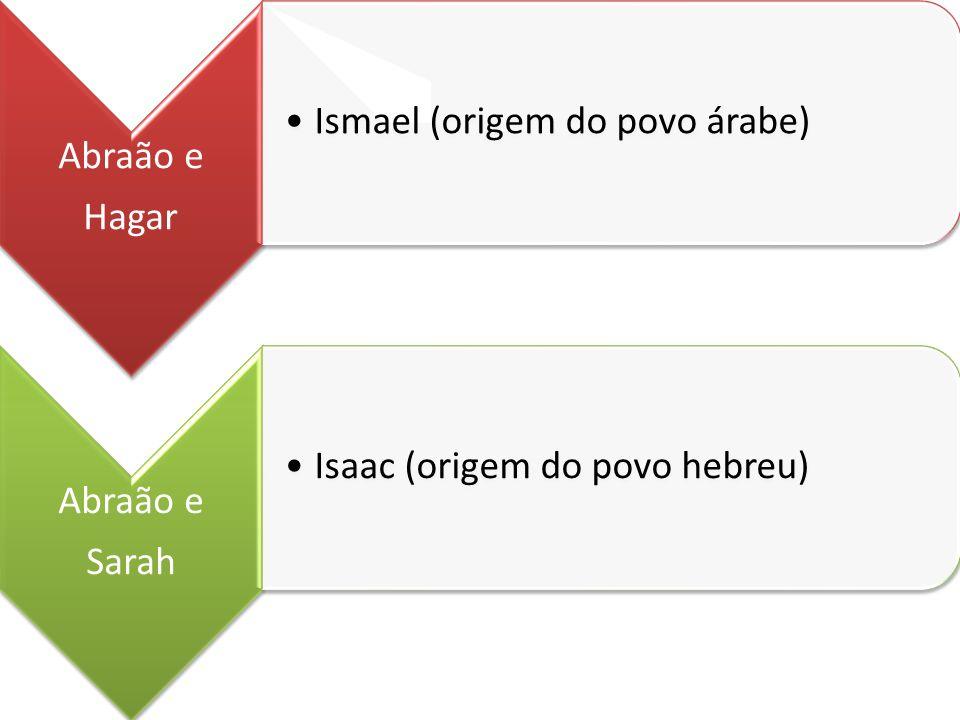 Abraão e Hagar Ismael (origem do povo árabe) Abraão e Sarah Isaac (origem do povo hebreu)