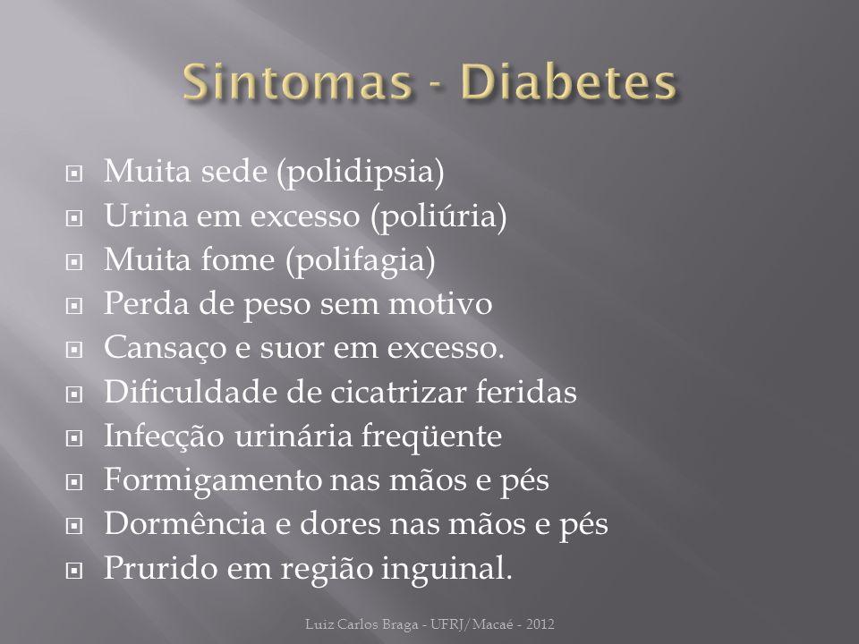  Muita sede (polidipsia)  Urina em excesso (poliúria)  Muita fome (polifagia)  Perda de peso sem motivo  Cansaço e suor em excesso.