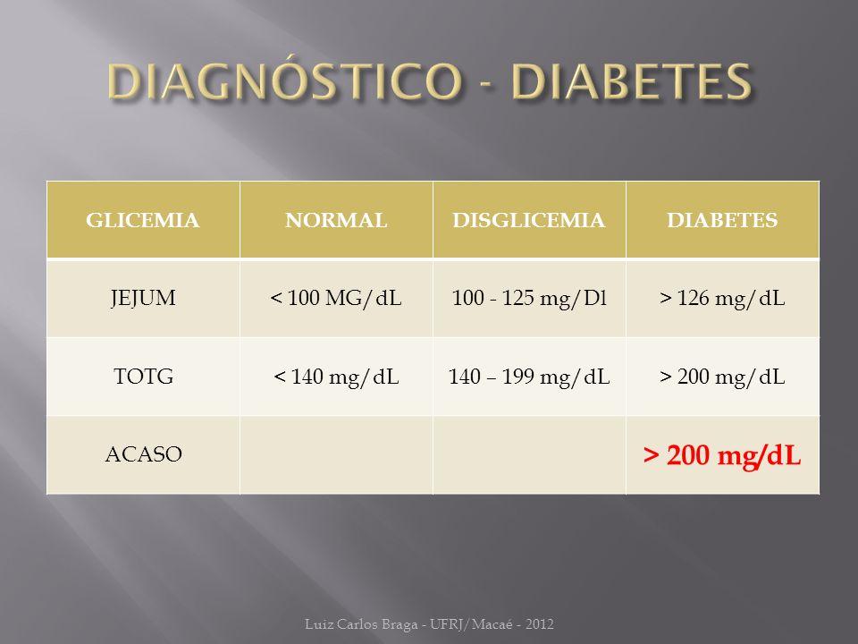 GLICEMIANORMALDISGLICEMIADIABETES JEJUM< 100 MG/dL100 - 125 mg/Dl> 126 mg/dL TOTG< 140 mg/dL140 – 199 mg/dL> 200 mg/dL ACASO > 200 mg/dL Luiz Carlos Braga - UFRJ/Macaé - 2012