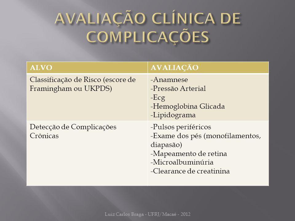 ALVOAVALIAÇÃO Classificação de Risco (escore de Framingham ou UKPDS) -Anamnese -Pressão Arterial -Ecg -Hemoglobina Glicada -Lipidograma Detecção de Complicações Crônicas -Pulsos periféricos -Exame dos pés (monofilamentos, diapasão) -Mapeamento de retina -Microalbuminúria -Clearance de creatinina Luiz Carlos Braga - UFRJ/Macaé - 2012