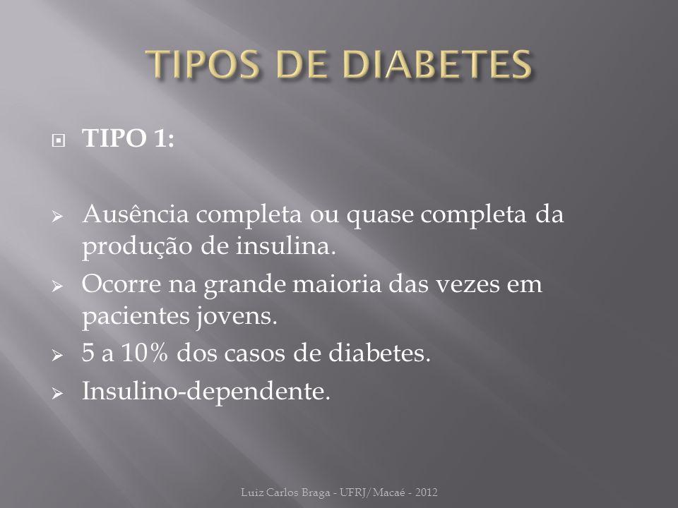  TIPO 1:  Ausência completa ou quase completa da produção de insulina.