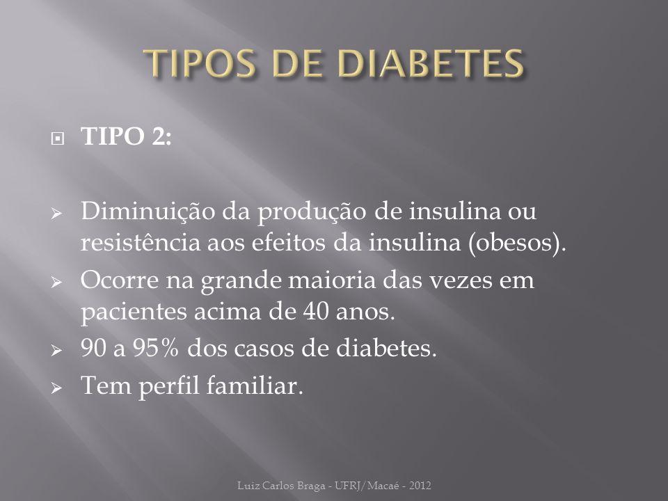  TIPO 2:  Diminuição da produção de insulina ou resistência aos efeitos da insulina (obesos).