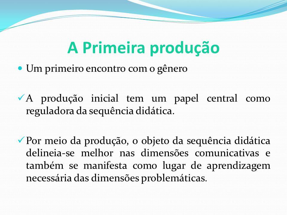 A Primeira produção Um primeiro encontro com o gênero A produção inicial tem um papel central como reguladora da sequência didática.
