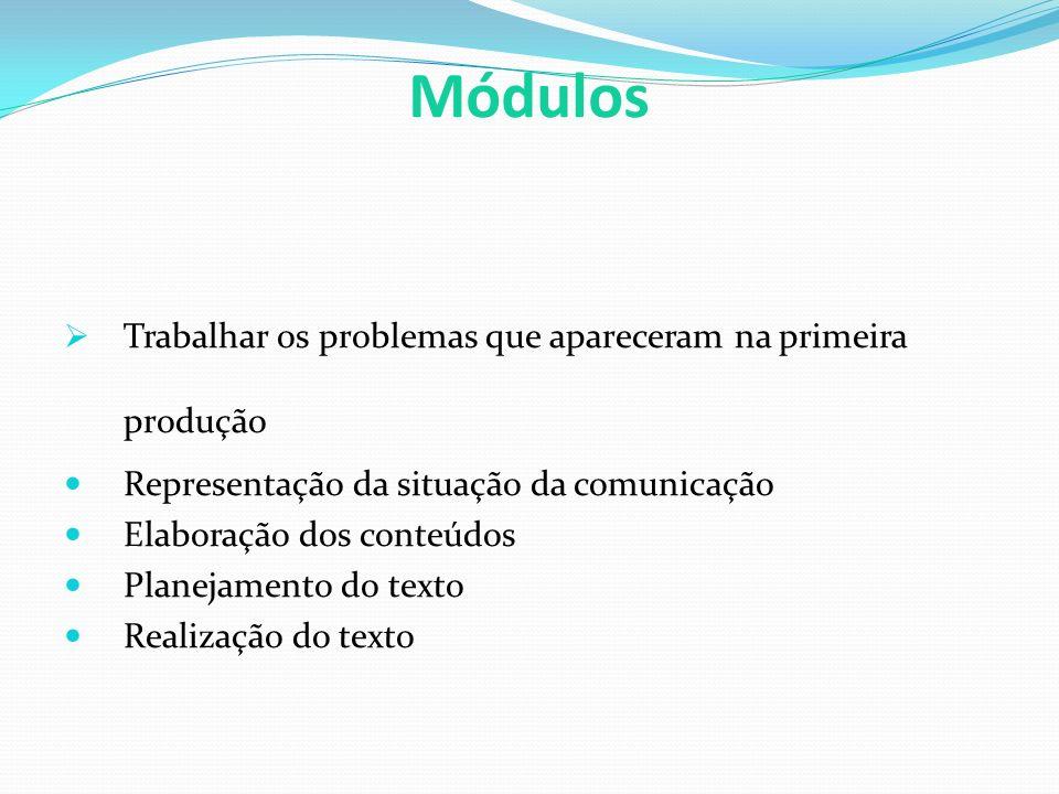 Módulos  Trabalhar os problemas que apareceram na primeira produção Representação da situação da comunicação Elaboração dos conteúdos Planejamento do texto Realização do texto