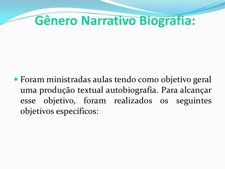 Gênero Narrativo Biografia: Foram ministradas aulas tendo como objetivo geral uma produção textual autobiografia.