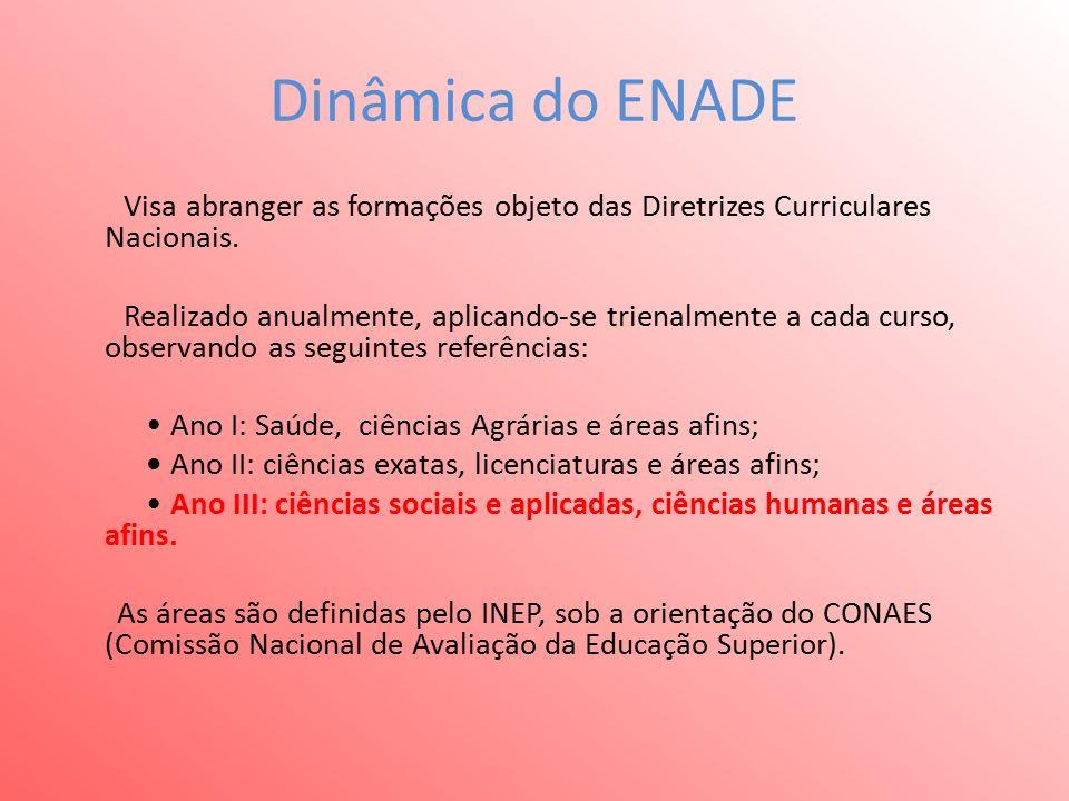 Dinâmica do ENADE Visa abranger as formações objeto das Diretrizes Curriculares Nacionais.