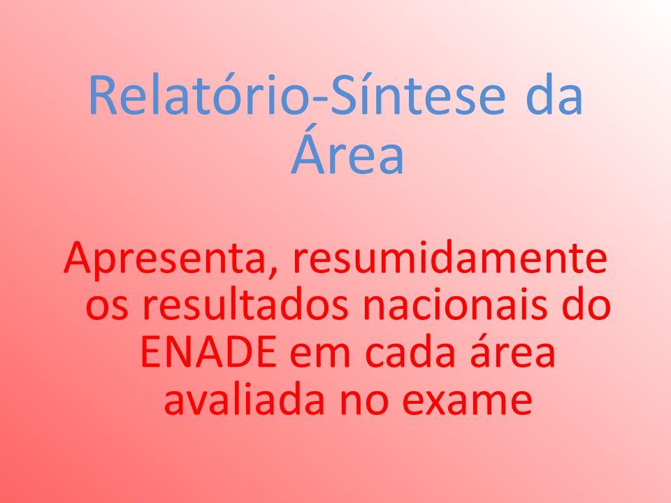 Relatório-Síntese da Área Apresenta, resumidamente os resultados nacionais do ENADE em cada área avaliada no exame