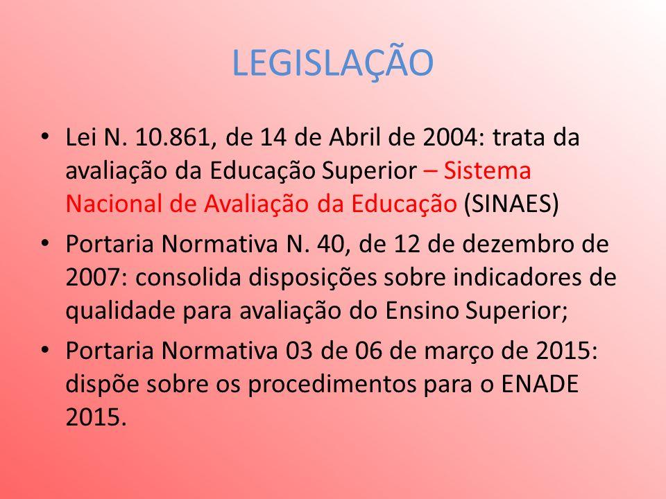 ENCERRAR INSCRIÇÕES Permite ao Coordenador de Curso informar ao Inep o encerramento das atividades de inscrição de estudantes habilitados ao Enade 2015.