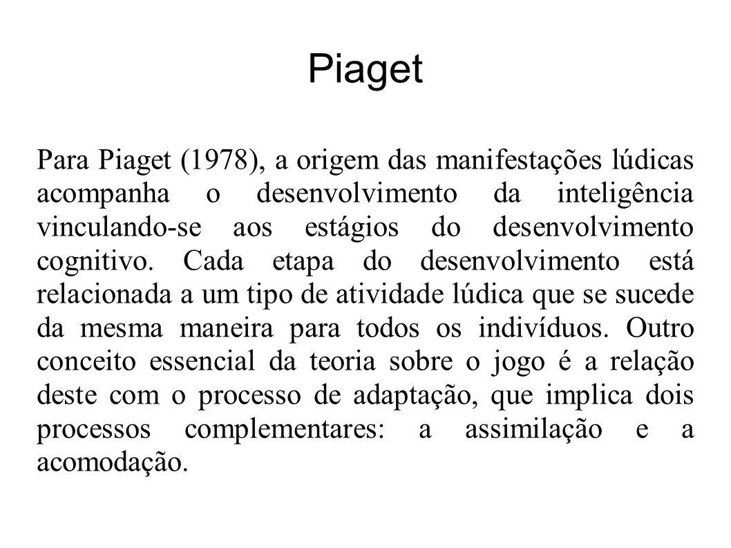 Piaget Para Piaget (1978), a origem das manifestações lúdicas acompanha o desenvolvimento da inteligência vinculando-se aos estágios do desenvolvimento cognitivo.