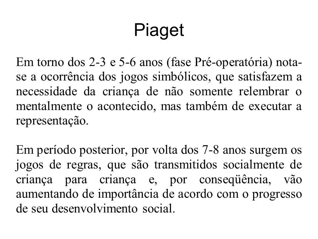 Piaget Em torno dos 2-3 e 5-6 anos (fase Pré-operatória) nota- se a ocorrência dos jogos simbólicos, que satisfazem a necessidade da criança de não somente relembrar o mentalmente o acontecido, mas também de executar a representação.