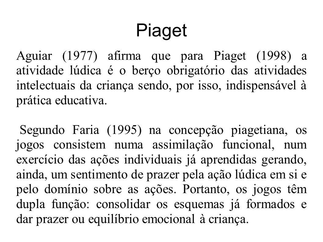 Piaget Aguiar (1977) afirma que para Piaget (1998) a atividade lúdica é o berço obrigatório das atividades intelectuais da criança sendo, por isso, indispensável à prática educativa.