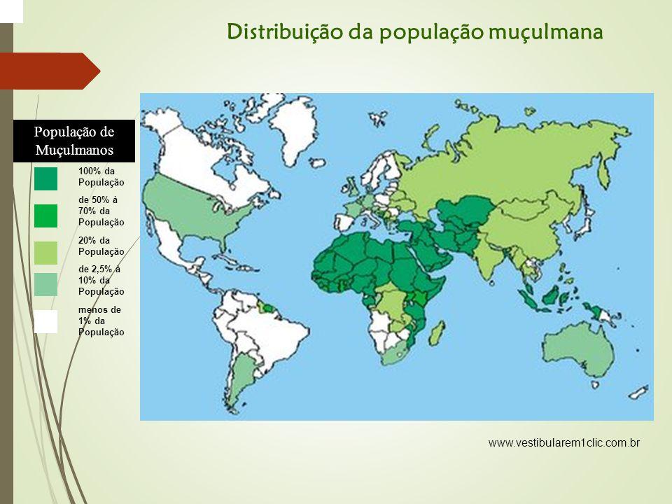 Distribuição da população muçulmana População de Muçulmanos 100% da População de 50% à 70% da População 20% da População de 2,5% à 10% da População menos de 1% da População www.vestibularem1clic.com.br
