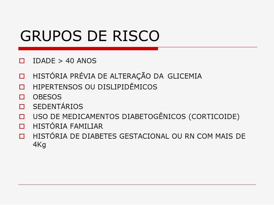 GRUPOS DE RISCO  IDADE > 40 ANOS  HISTÓRIA PRÉVIA DE ALTERAÇÃO DA GLICEMIA  HIPERTENSOS OU DISLIPIDÊMICOS  OBESOS  SEDENTÁRIOS  USO DE MEDICAMENTOS DIABETOGÊNICOS (CORTICOIDE)  HISTÓRIA FAMILIAR  HISTÓRIA DE DIABETES GESTACIONAL OU RN COM MAIS DE 4Kg