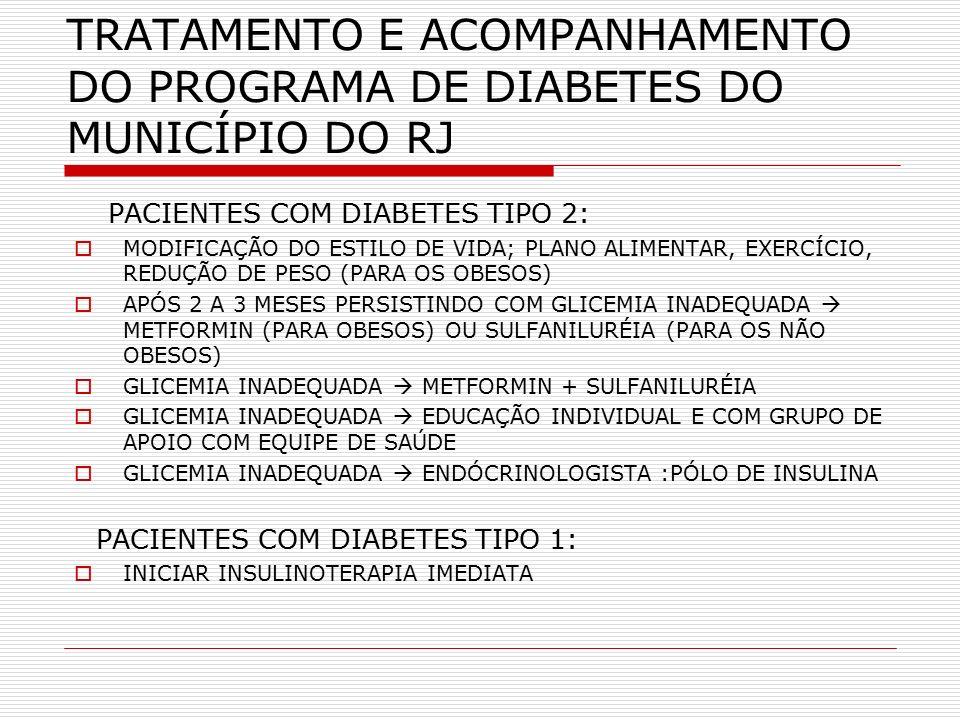 TRATAMENTO E ACOMPANHAMENTO DO PROGRAMA DE DIABETES DO MUNICÍPIO DO RJ PACIENTES COM DIABETES TIPO 2:  MODIFICAÇÃO DO ESTILO DE VIDA; PLANO ALIMENTAR, EXERCÍCIO, REDUÇÃO DE PESO (PARA OS OBESOS)  APÓS 2 A 3 MESES PERSISTINDO COM GLICEMIA INADEQUADA  METFORMIN (PARA OBESOS) OU SULFANILURÉIA (PARA OS NÃO OBESOS)  GLICEMIA INADEQUADA  METFORMIN + SULFANILURÉIA  GLICEMIA INADEQUADA  EDUCAÇÃO INDIVIDUAL E COM GRUPO DE APOIO COM EQUIPE DE SAÚDE  GLICEMIA INADEQUADA  ENDÓCRINOLOGISTA :PÓLO DE INSULINA PACIENTES COM DIABETES TIPO 1:  INICIAR INSULINOTERAPIA IMEDIATA