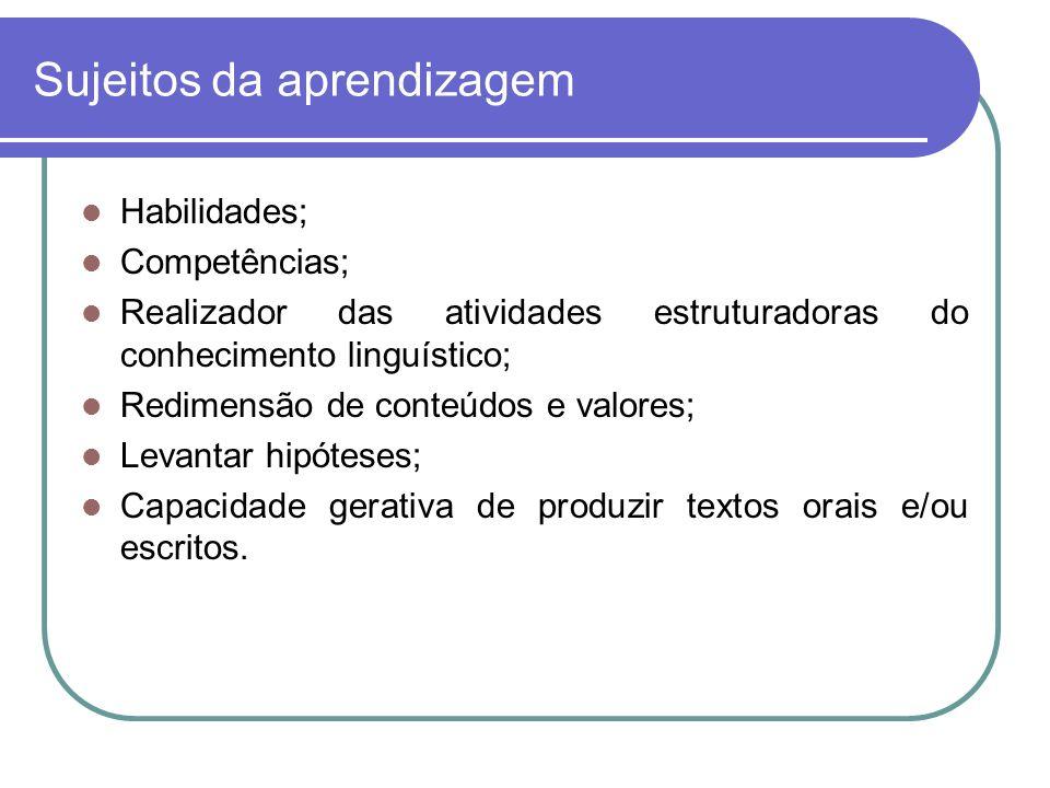 Sujeitos da aprendizagem Habilidades; Competências; Realizador das atividades estruturadoras do conhecimento linguístico; Redimensão de conteúdos e va
