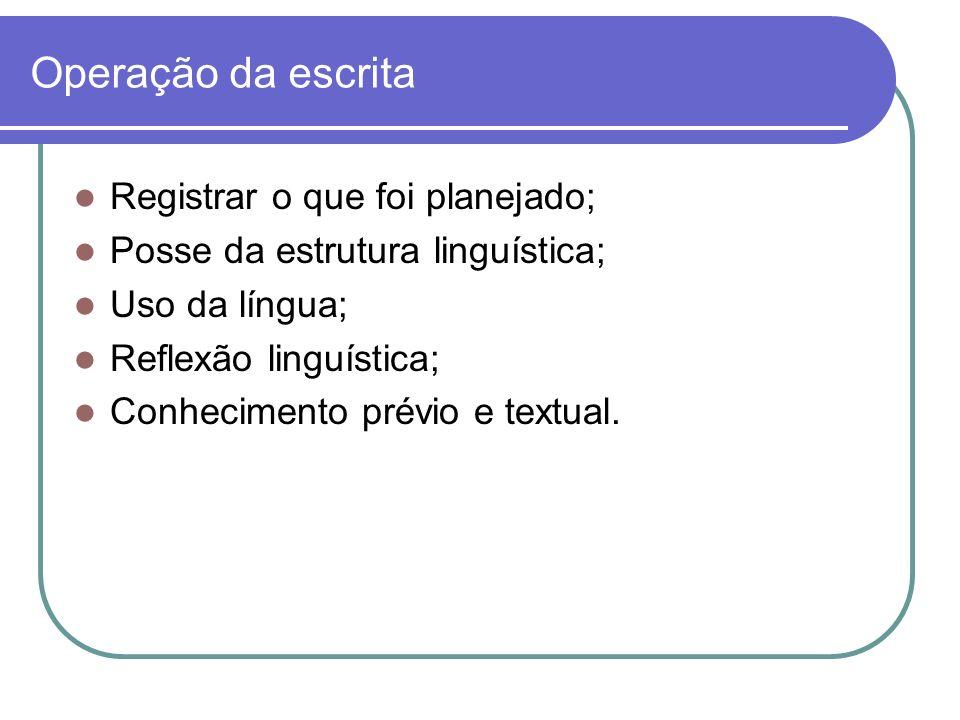 Operação da escrita Registrar o que foi planejado; Posse da estrutura linguística; Uso da língua; Reflexão linguística; Conhecimento prévio e textual.