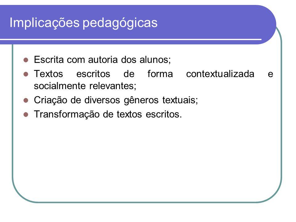 Implicações pedagógicas Escrita com autoria dos alunos; Textos escritos de forma contextualizada e socialmente relevantes; Criação de diversos gêneros