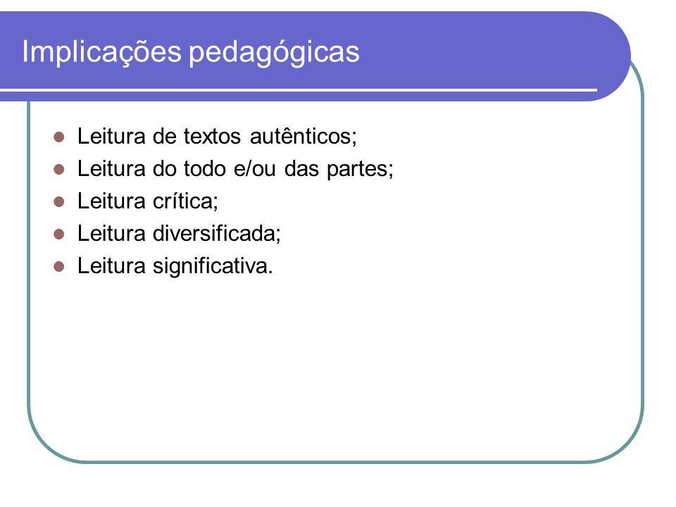 Implicações pedagógicas Leitura de textos autênticos; Leitura do todo e/ou das partes; Leitura crítica; Leitura diversificada; Leitura significativa.