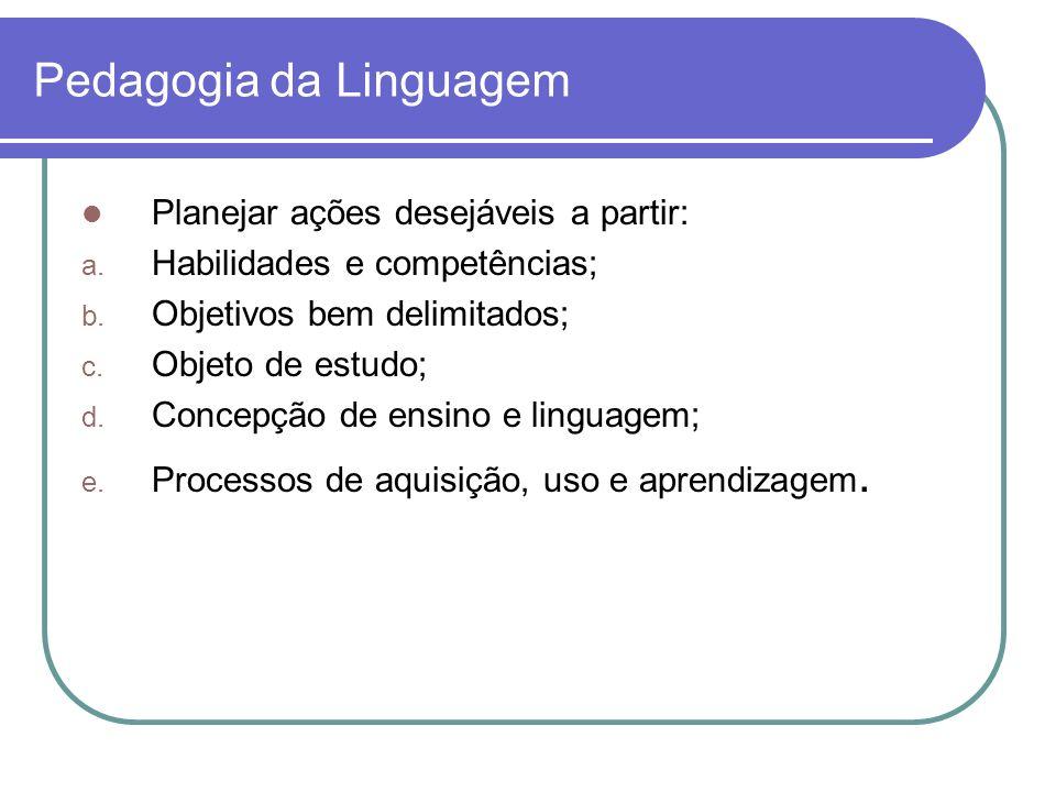 Pedagogia da Linguagem Planejar ações desejáveis a partir: a. Habilidades e competências; b. Objetivos bem delimitados; c. Objeto de estudo; d. Concep