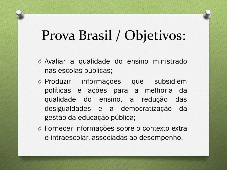 Prova Brasil / Objetivos: O Avaliar a qualidade do ensino ministrado nas escolas públicas; O Produzir informações que subsidiem políticas e ações para