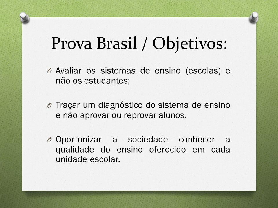 Prova Brasil / Objetivos: O Avaliar os sistemas de ensino (escolas) e não os estudantes; O Traçar um diagnóstico do sistema de ensino e não aprovar ou