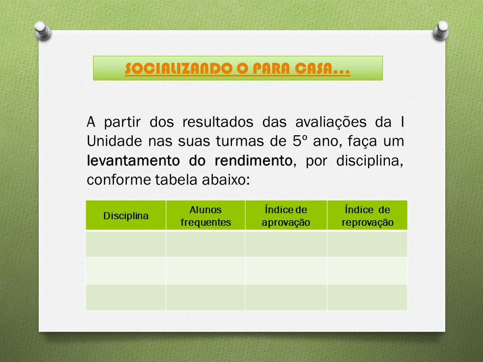 A partir dos resultados das avaliações da I Unidade nas suas turmas de 5º ano, faça um levantamento do rendimento, por disciplina, conforme tabela aba